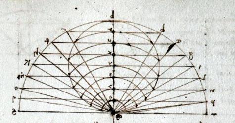 Dibujo del Codex Arundel