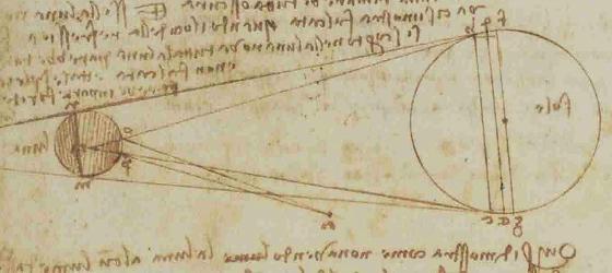 Dibujo del Codex Leicester